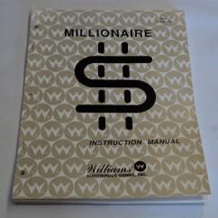 Millionaire Manual